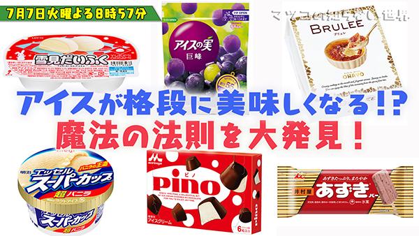 マツコの知らない世界|アレンジアイスの作り方レシピを荒井健治が伝授!