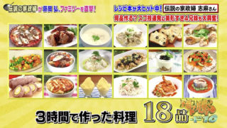 沸騰ワード10志麻さんが紹介した料理の作り方レシピ全18品まとめ!(7月24日)